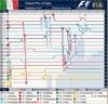 Ita_f1_lap_chart_2007